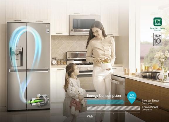 Sửa Tủ Lạnh LG Inverter GR-D247JDS 601 Lít -024.2213 2340